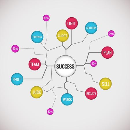 Success Plan Diagram