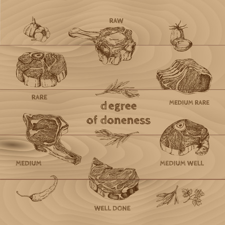 Meat degree of doneness design with parts of beef herbs vegetables on wooden planks background vector illustration Illustration