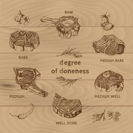Vleesgraad van donenessontwerp met delen van de groenten van rundvleeskruiden op houten planken vectorillustratie als achtergrond