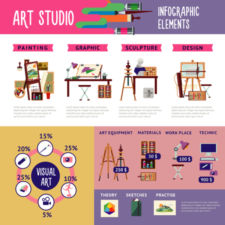 Het kleurrijke infographic concept van de kunststudio met de hulpmiddelen van het de toebehorenwerk van professionele materiaalhulpmiddelen en binnenlandse meubilair vectorillustratie