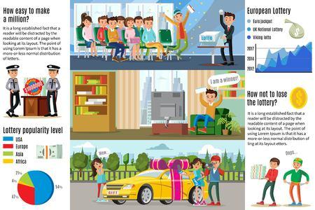 Infographic horizontale Fahnen der Lotteriegewinnern mit den Männern, die im Lotto-Fernsehspiel und -frau gewinnen, überraschten an der Autopreis-Vektorillustration Standard-Bild - 83323192