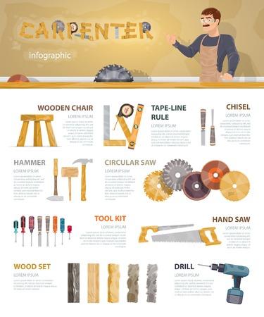 Kleurrijk timmerwerk infographic malplaatje met de professionele toebehoren van instrumentenhulpmiddelen en materiaal van timmerman vectorillustratie