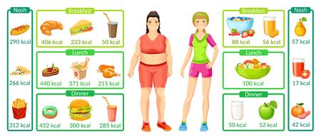 健康的なライフ スタイルと不健康な食品のベクトル図を食べて太った女性をリードするスリムな女の子とカラフルな重量損失のインフォ グラフィッ