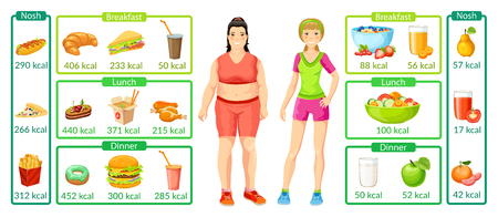 Colorful weight loss infographics with slim girl leads healthy lifestyle and fat woman eating unhealthy food vector illustration