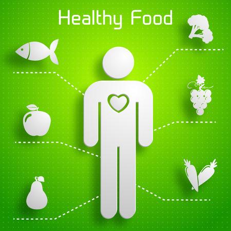 Proper Nutrition Infographics