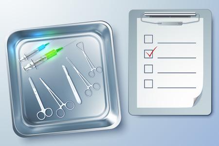 Contexte des instruments médicaux