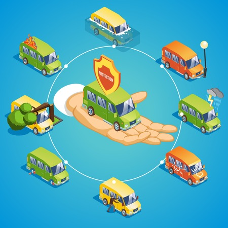 Isometric Car Insurance Round Concept