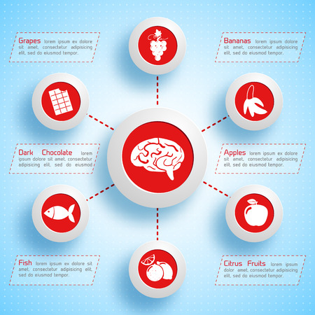 Proper nutrition infographic template with healthy food icons valuable for human brain illustration.