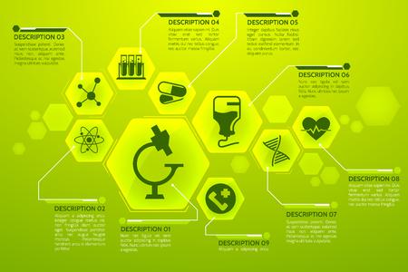Medicine Green Poster