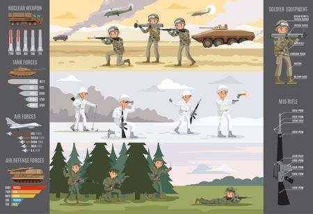 Military Infographic Horizontal Banners