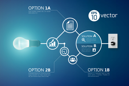 Option And Solution Composition