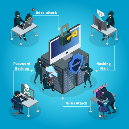 Isometric Hacking Activity Composition