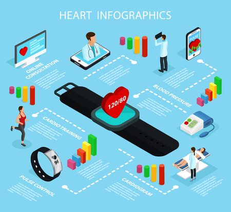 Isometric heart care infographic template with online medical consultation doctors sport training devices for health monitoring isolated vector illustration