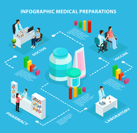 Isometric Healthcare Infographic Concept. Illustration