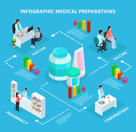 Isometric Healthcare Infographic Concept. Vettoriali