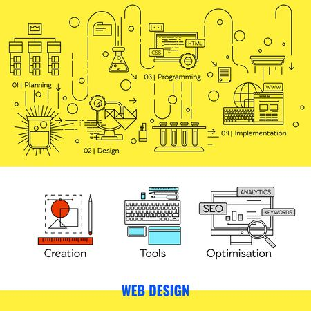 Linear web design concept with main steps of internet project and different tools for its implementation vector illustration