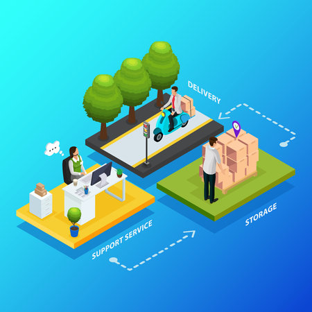 Isometric online shopping concept with steps from purchase of product to delivery via support service isolated vector illustration 일러스트