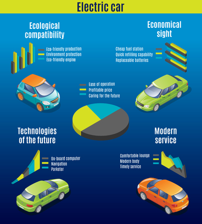 Isometric ecology cars infographic template with electric automobiles and advantages of using this type of vehicles vector illustration.