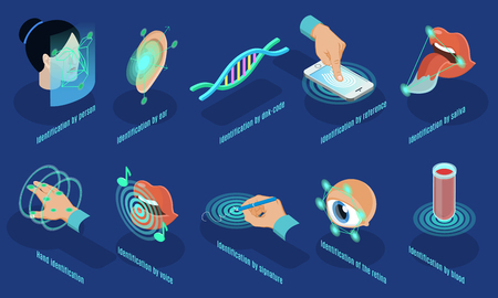 Isometric biometric identification set with face ear dna reference saliva hand voice signature retina blood recognition isolated vector illustration