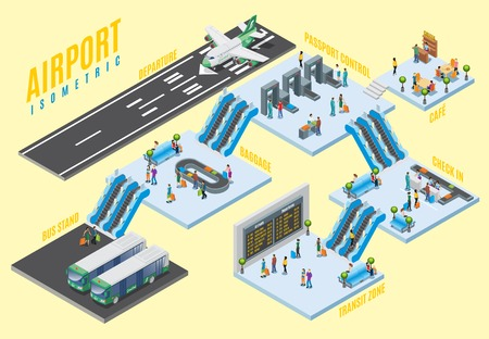 Isometric airport halls concept with transit zone, security checks and more. Vector illustration.