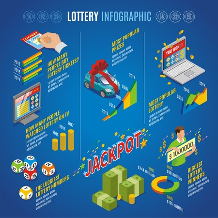 Isometric lottery infographic template with prizes instant and TV lotto raffle balls winner diagrams graphs of statistical data vector illustration.