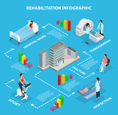 Isometric medical rehabilitation infographic concept with inspection physical training diagnostic procedures after injuries and diseases isolated vector illustration