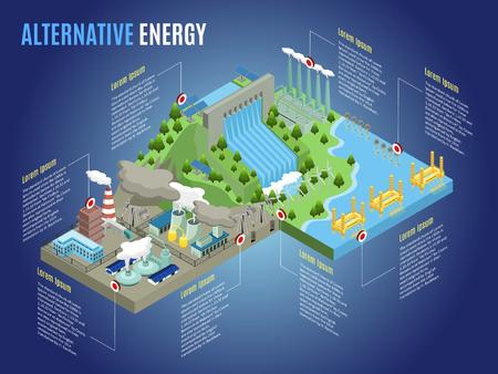 Isographische alternative Energie-Infografikschablone mit Windmühlen-Flutwellenblitz-Wasserkraft-Kernkraftwerken und Pflanzenvektorillustration Vektorgrafik