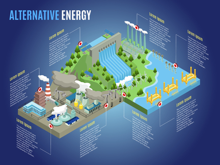 Isometric alternative energy infographic template with windmills tidal wave lightning hydroelectric thermal biofuel nuclear power stations and plants vector illustration Иллюстрация