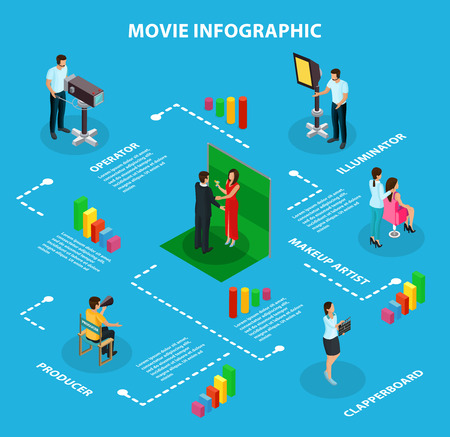 Movie shooting infographic template with different members of film crew in isometric style isolated vector illustration