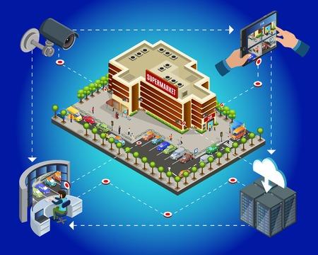 Il modello di sistema di sorveglianza di sicurezza del supermercato isometrico con telecamera cctv trasmette il segnale ai server cloud e agli schermi dei lavoratori dopo l'illustrazione vettoriale Vettoriali