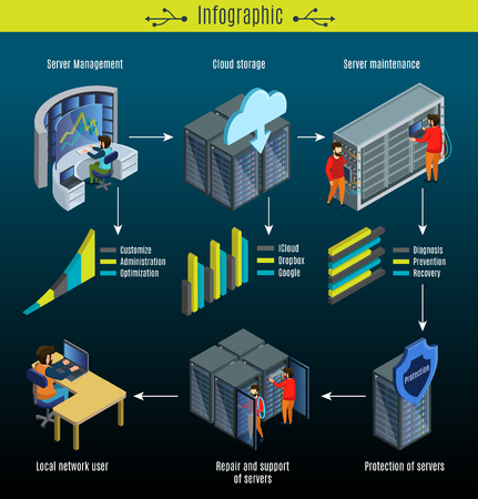 Isometric data center infographic concept with engineers server management maintenance support repairing protection and cloud storage isolated vector illustration