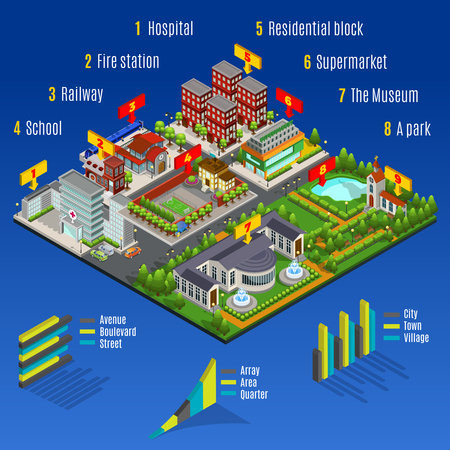 Isometric modern city infographic concept with municipal living buildings park lake cars and graphs isolated vector illustration