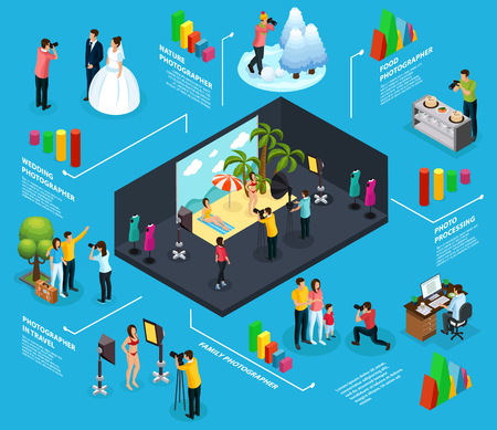 Isometric photography infographic concept with photographer photographing food nature family wedding people in travel female models in studio isolated vector illustration