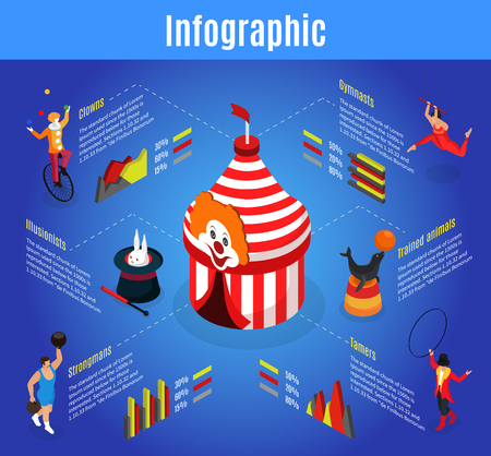 Isometric circus infographic template with marquee acrobat animal and magic tricks trainer strongman clown isolated vector illustration