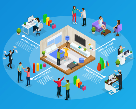 Isometric stress infographic concept with people in stressful situations at work home office in family isolated vector illustration