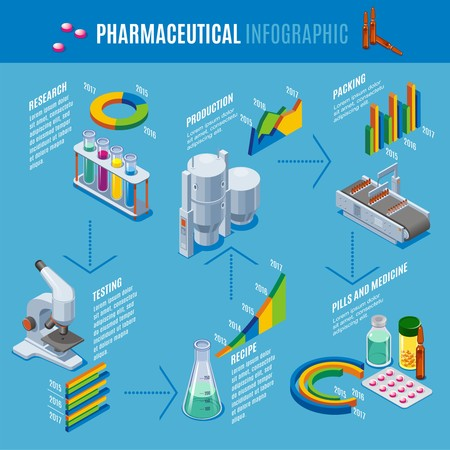 Isometric pharmaceutical production infographic template with research manufacturing recipe testing packing of pills drugs medicines isolated vector illustration
