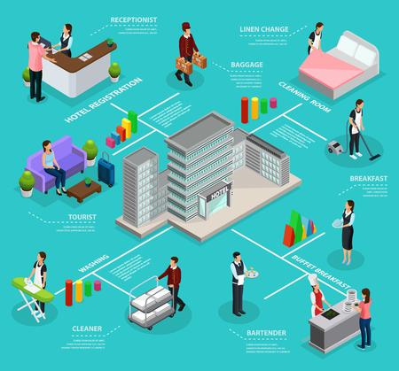 Isometrische infographic hotelservicesjabloon met gebouwpersoneel schoonmaakruimte wassen bezoekersregistratie buffetontbijtdiensten geïsoleerde vectorillustratie Vector Illustratie