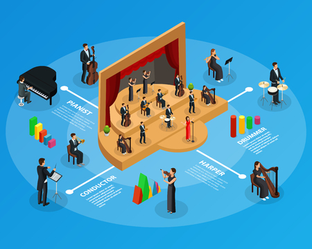 Isometric symphony orchestra infographic template with opera performance conductor musicians playing harp violin flute drum piano trumpet cello instruments isolated vector illustration 일러스트