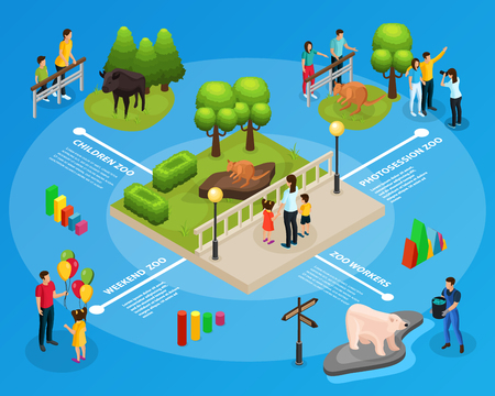 Isometric zoo infographic template with zookeeper children parents watching and photographing animals isolated vector illustration
