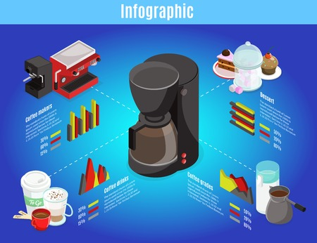 Isometric coffee infographic template with coffee machines desserts turk different grades of hot drink isolated vector illustration