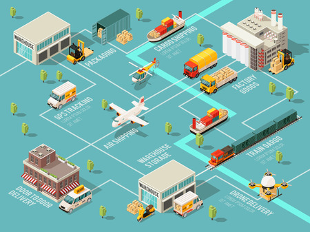 Isometric logistics infographic flowchart with different vehicles transportation warehouse storage distribution and delivery processes vector illustration