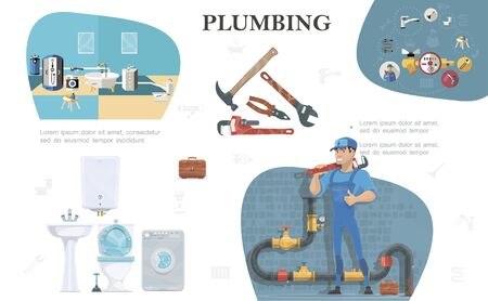 Plumbing service composition with bathroom interior