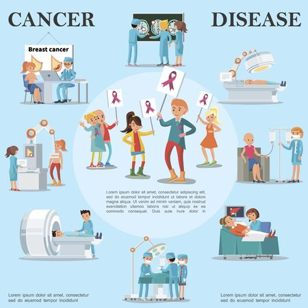 Cancer disease round concept with patients visiting doctors