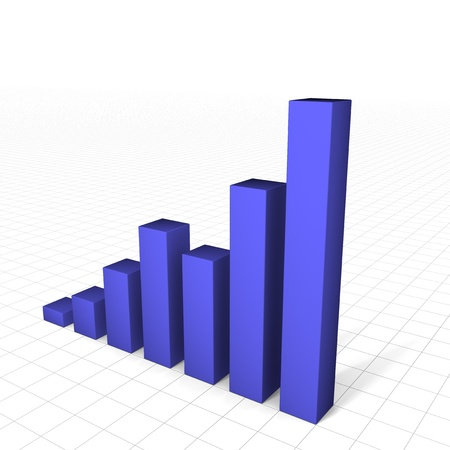 upgrowth: Growth Chart (bar graph)