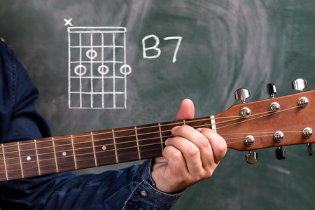 Man In A Blue Denim Shirt Playing Guitar Chords Displayed On Stock