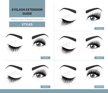Different types of eyelash extensions.