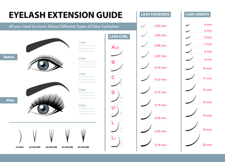 Eyelash extension guide.