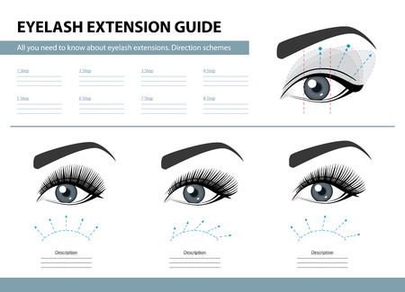 Eyelash extension guide 版權商用圖片 - 94443481