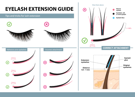 Eyelash extension guide Stock fotó - 94442902
