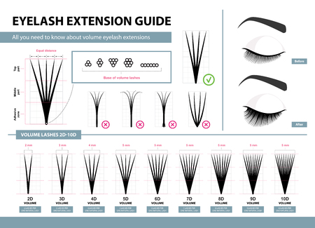 Eyelash extension guide